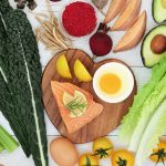 Are You Eating Functional Foods?